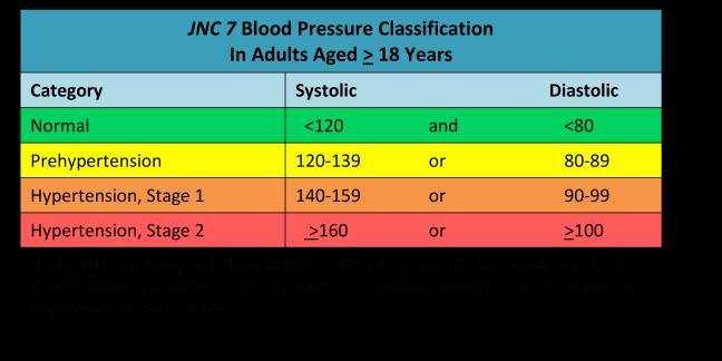 blood-pressure-3399x1699